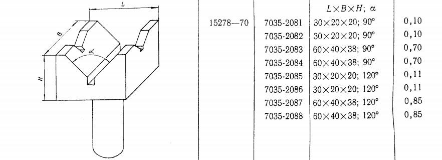 исполнения призм с хвостовиком УСП-12