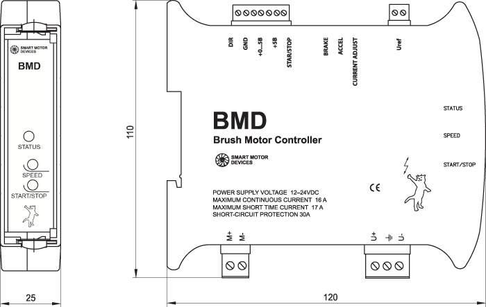Габаритные размера блока управления коллекторными двигателями постоянного тока BMD DIN