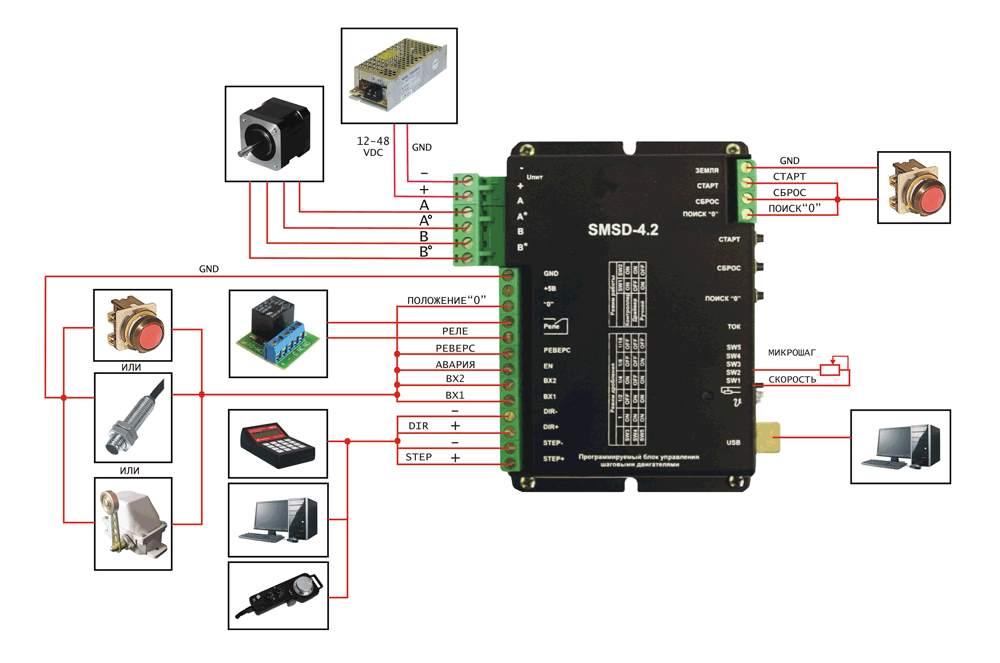 Подключение внешнего оборудования к блоку SMSD-4.2