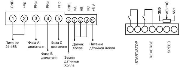 Схемы подключения и управляющие сигналы