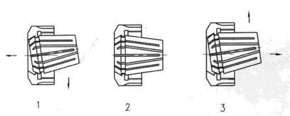 ТИП 0758 ПАТРОНЫ ЦАНГОВЫЕ с конусами 7 24 схема