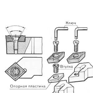 Сменные опорные многогранные пластины
