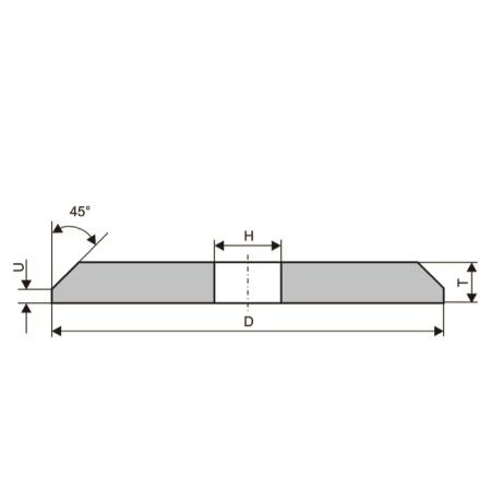 Круги шлифовальные специального профиля (тип 1-С)