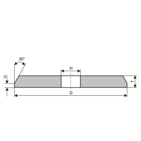 Круги шлифовальные специального профиля (тип 1-M)