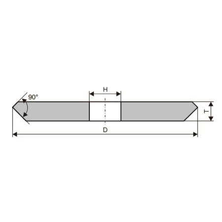 Круги шлифовальные специального профиля (тип 1-N)