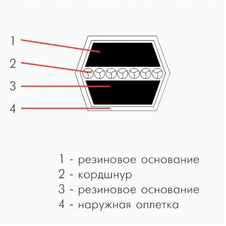 Двухсторонние клиновые ремни Optibelt DK по стандарту DIN 7722